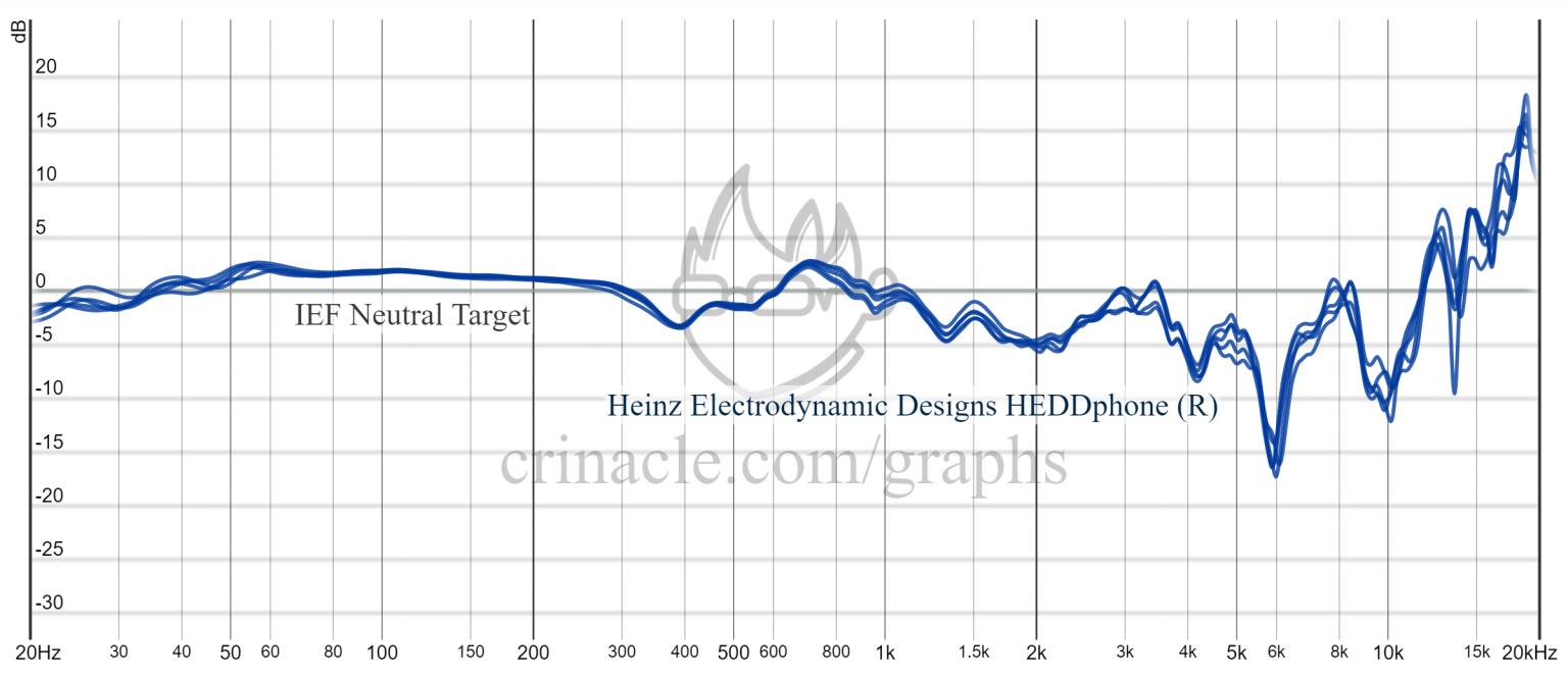 Heddphone e dintorni. HEDDIEF-1536x664